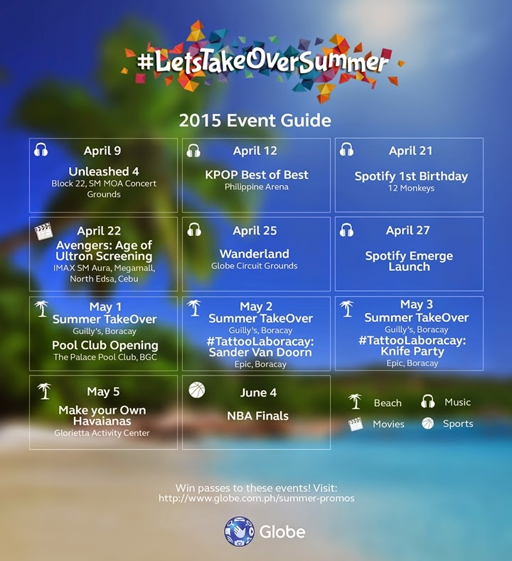 Globe Summer Events 2015