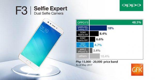 F3 Selfie Expert